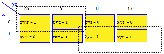 3 var KMAP example